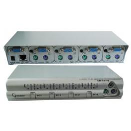 Automatic Cpu And Audio Switch With The Pcs Power Management, 4 Pcs