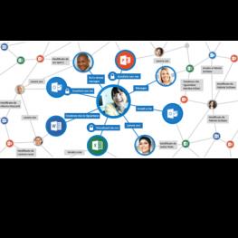 Microsoft Myanalytics For Students