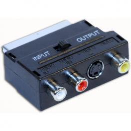 Adaptador Rca/svideo A Euroconector Con Selector