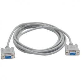 Cable Null Modem Hembra-Hembra 1.8M